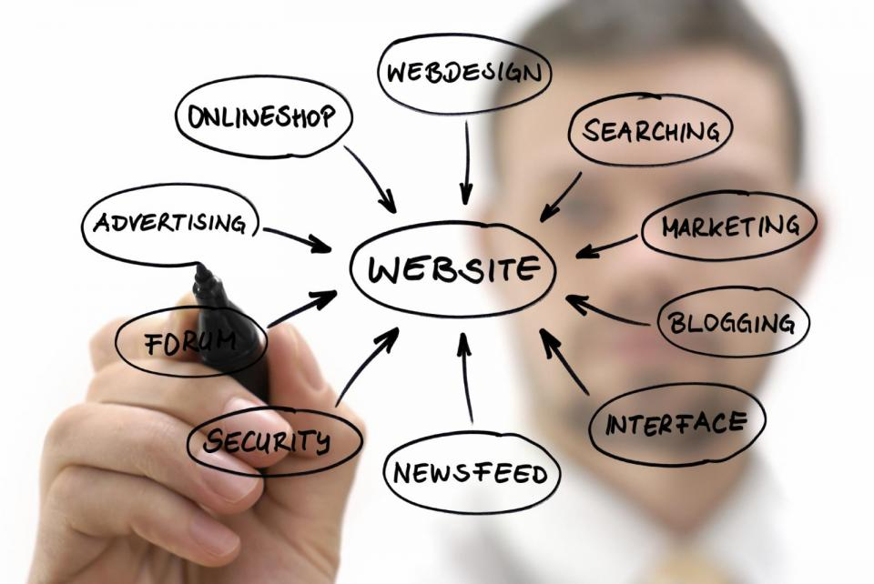 business website design in Qatar Doha